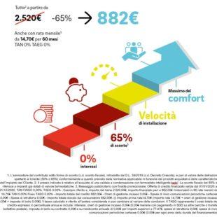 CALDAIE A PARTIRE DA €14,70 AL MESE